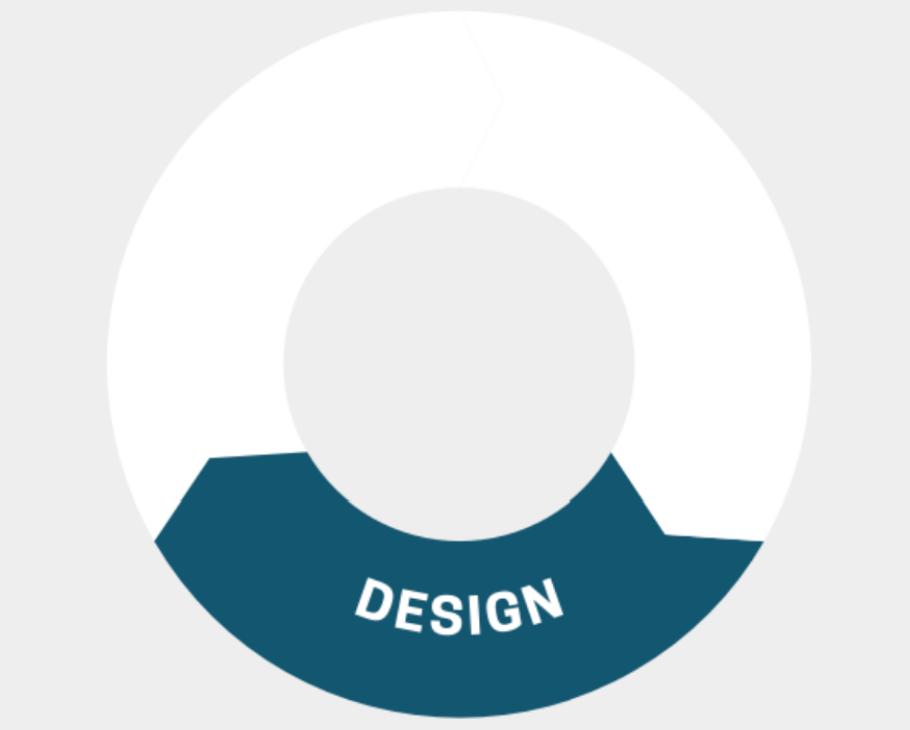 Framework Design