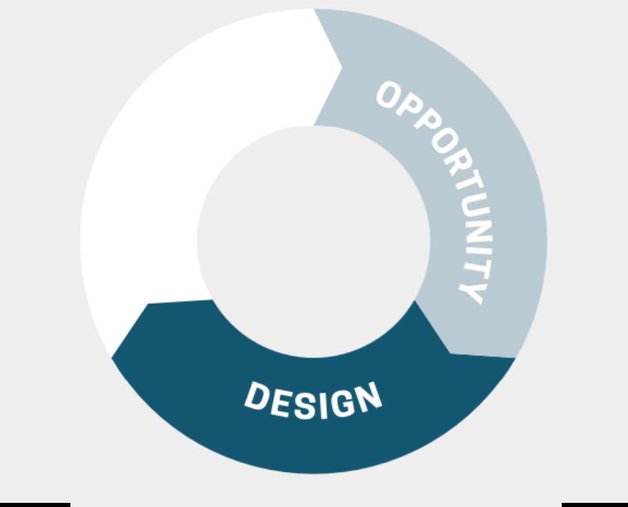 Framework Opportunity Design