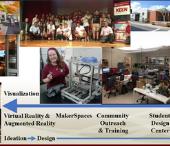 Entrepreneurial Mindset Resources for Makers