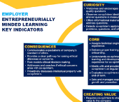 Employer Key Indicator